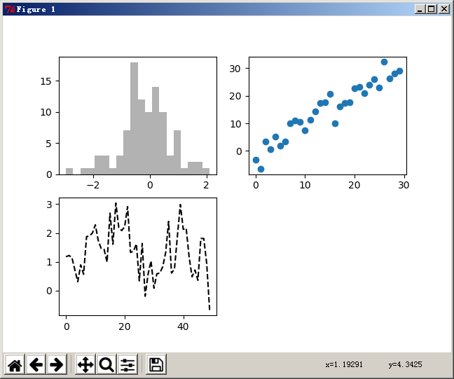 python carries out data analysis - - - drawing and