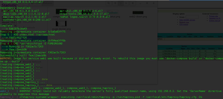 Docker Compose and docker swarm in docker learning notes
