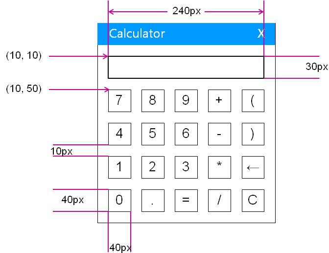Qt--Implementation of Calculator