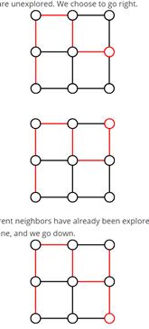 Distance Matrix From Adjacency Matrix Python