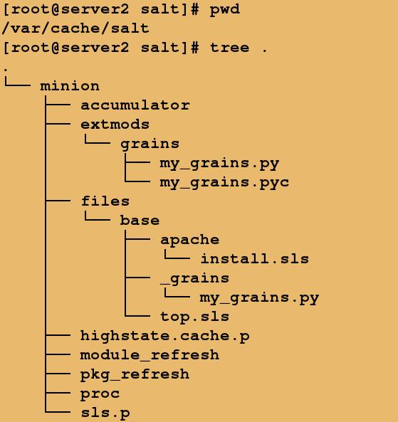 Saltstack Component Grains Pillar And Jinja Template Use