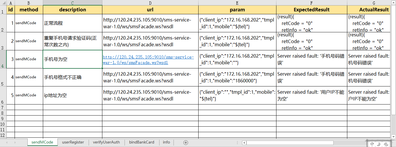 Python] Using pandas to process data in Excel