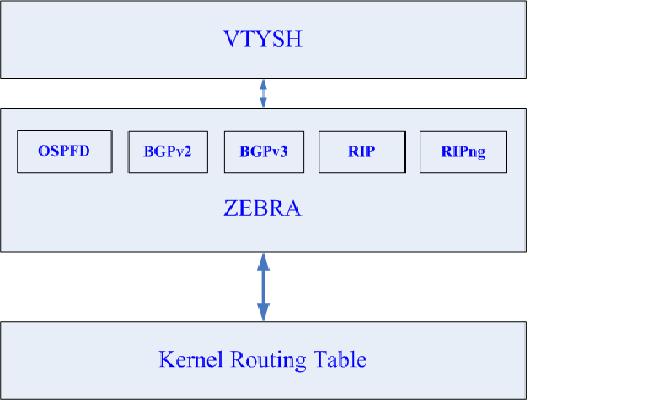 Zebra command pattern analysis 2